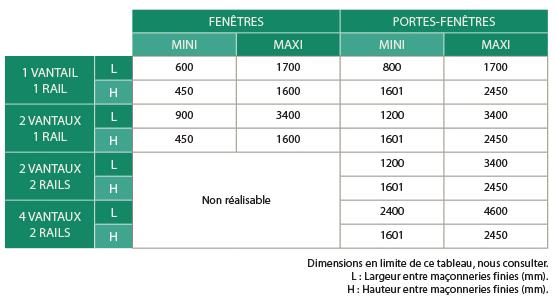 Dimension Porte Fenetre Standard Arcizocom - Dimension porte fenetre
