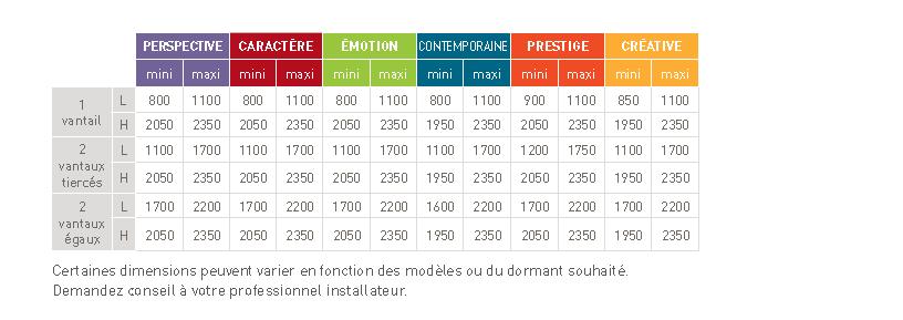 cheap dimension porte standard exterieur porte dentre monobloc descriptif  technique kuline crateur with dimension fenetre standard 04f1c4e274b